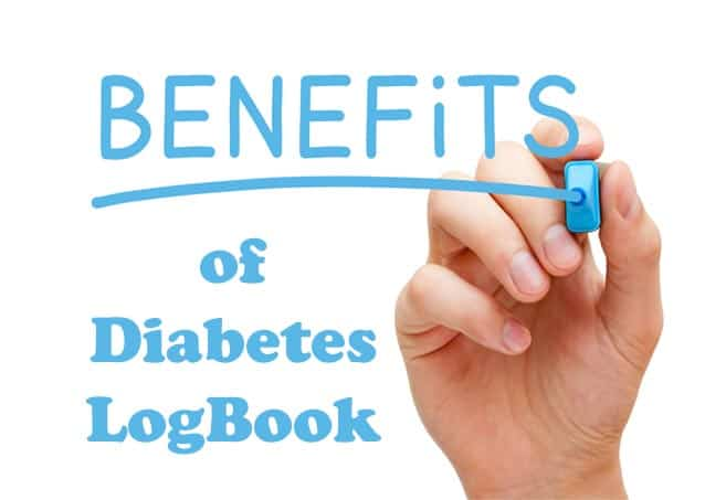 Image result for Type 2 Diabetes - Recording Your Food Intake and Activity Level