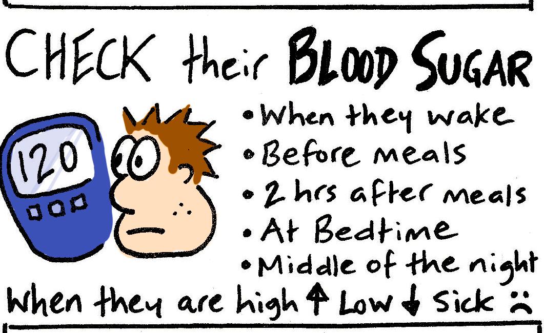 check-blood-sugar