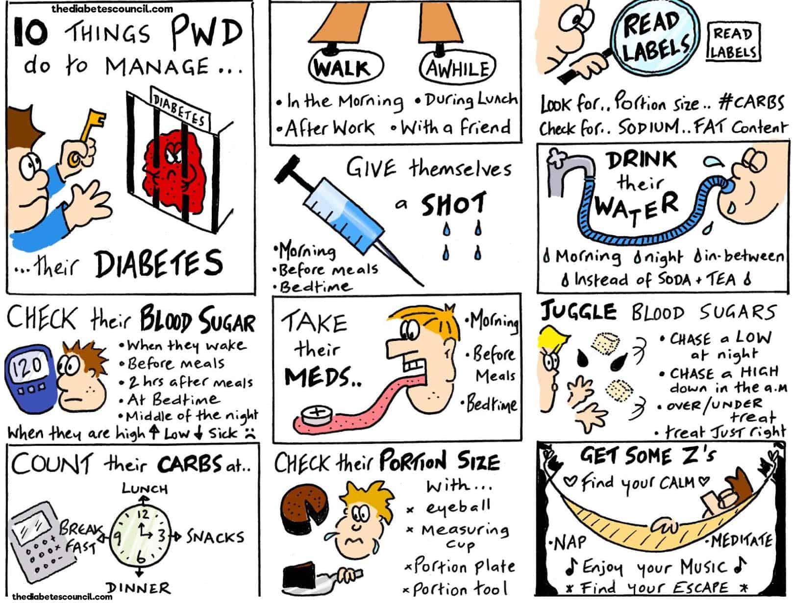 top 10 things people with diabetes do to better manage their diabetes
