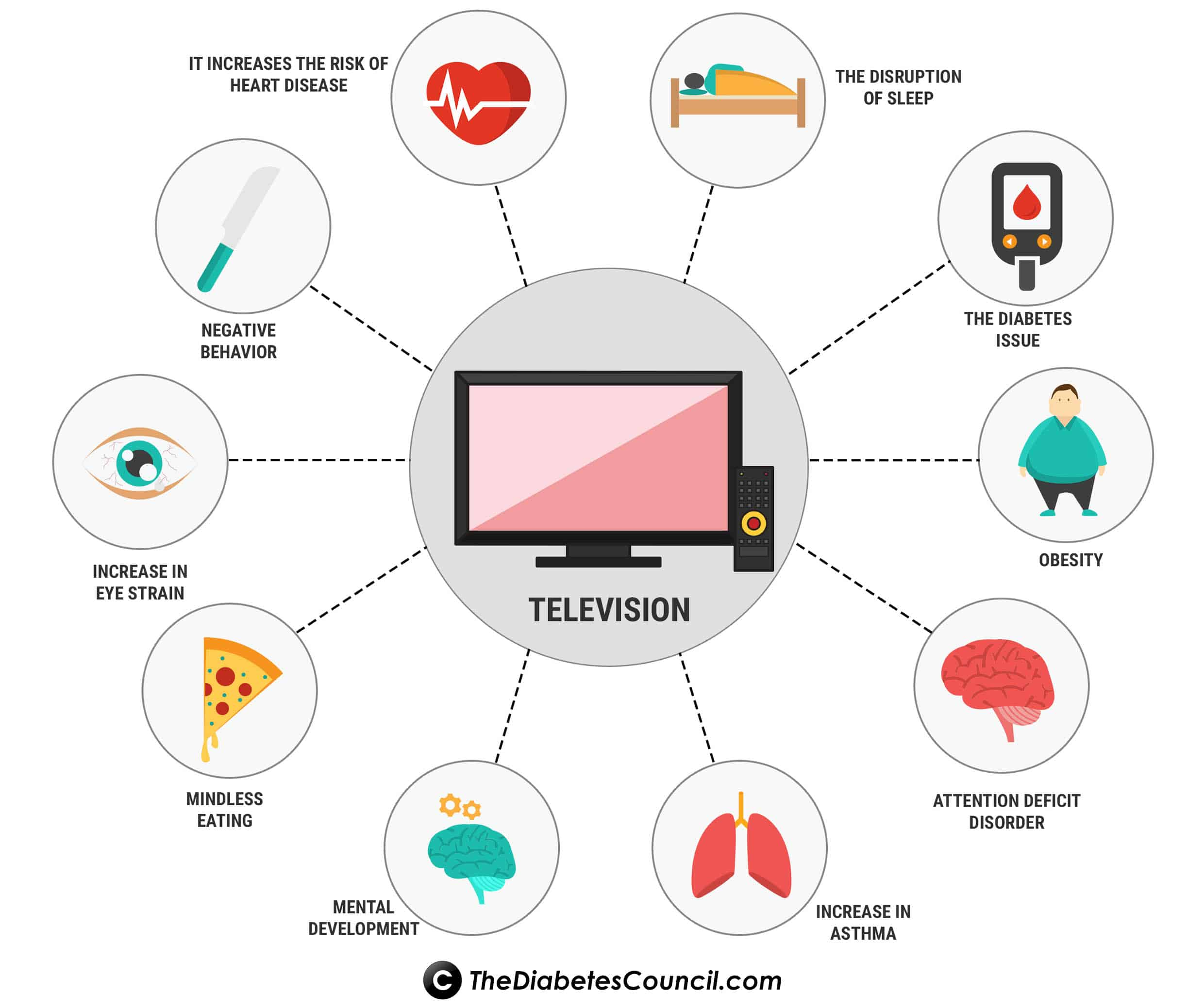 tv effects diabetes issues