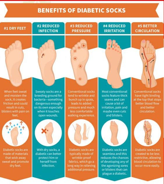 Watch How to Know if You Have Neuropathy in Your Feet video