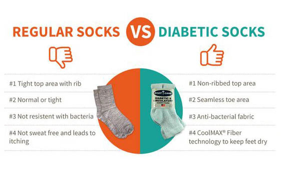 2d91feb1230 When you see the price of a pair of diabetic socks