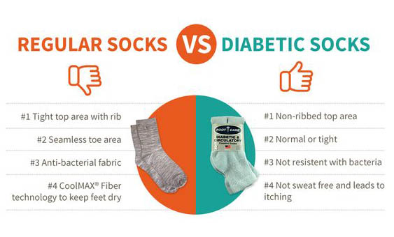 diabetic-socks-vs-regular-socks