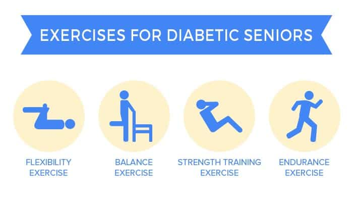 exercies-for-diabetic-seniors-good-exercises-for-elderly-diabetics