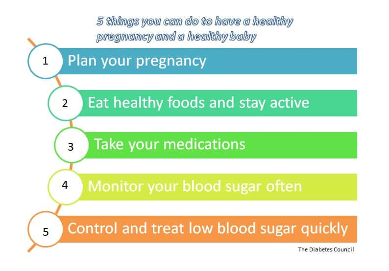5-tips-for-getting-pregnant-with-diabetes