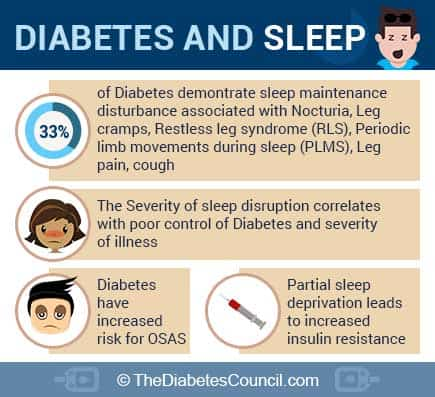 Link between sleep diabetes everything you need to know sleep and diabetes ccuart Gallery