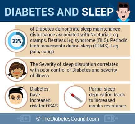 sleep-and-diabetes