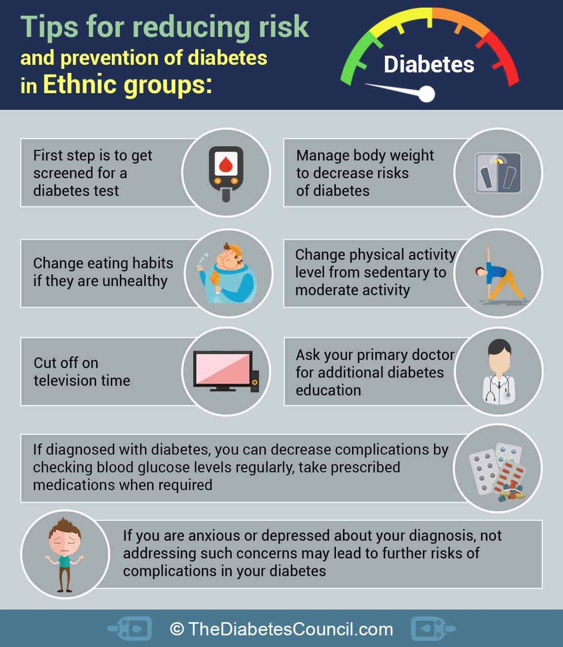 diabetes and the risk that comes Do you know the causes of type 2 diabetes webmd helps you know if you are at high risk for this common type of diabetes.