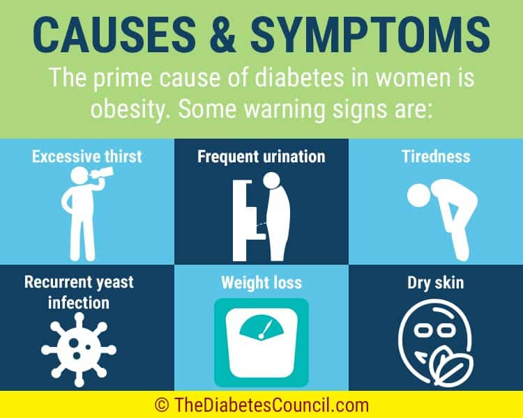 diabetes-symptoms-in-women