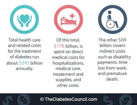 diabetes-work-stats