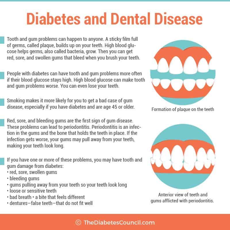 # Can Smoking Cause Diabetes Normal Blood