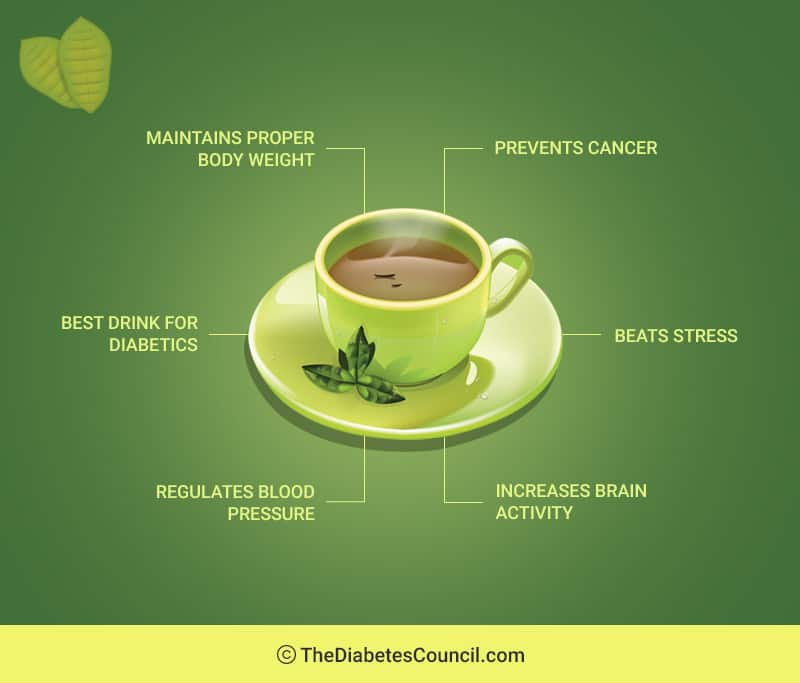 which tea is good for diabetics
