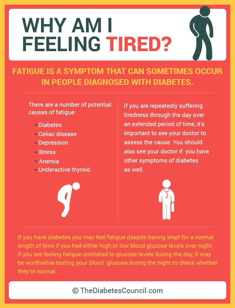 Why Am Always Feeling Tired Causes Of Fatigue Driverlayer Search Engine