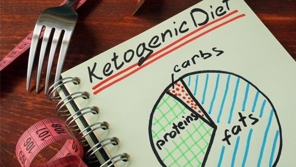 keto diet type two diabetes