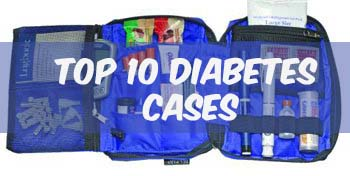 When You Re Diagnosed With Diabetes Don T Realize How Much Stuff Have To Always Carry Wherever Go The Items Only Multiple As Time