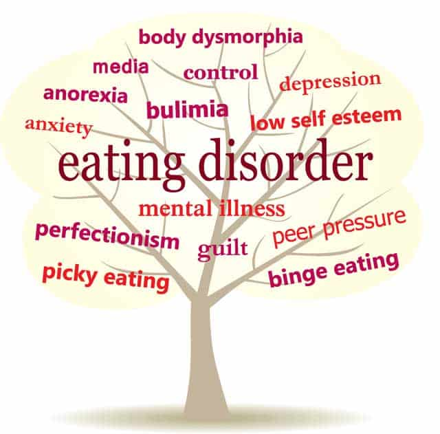 12 Leading Experts Share How To Deal & Cope with Eating Disorders ...