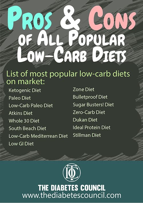 Low-carb diet is one of the latest health trend that promises quick results and maximum health ...